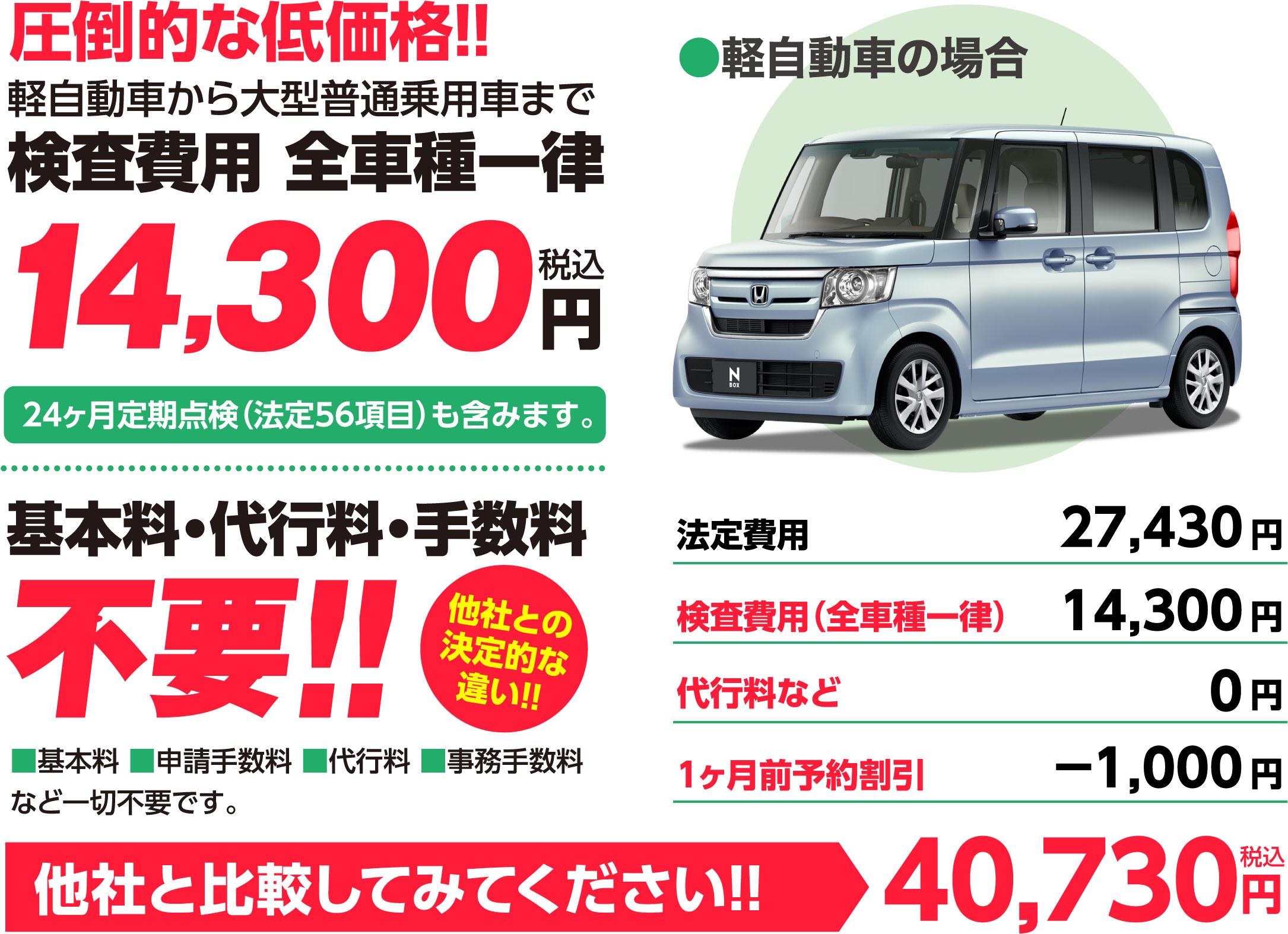 圧倒的な低価格!!軽自動車から大型普通乗用車まで検査費用 全車種一律13,000円税別
